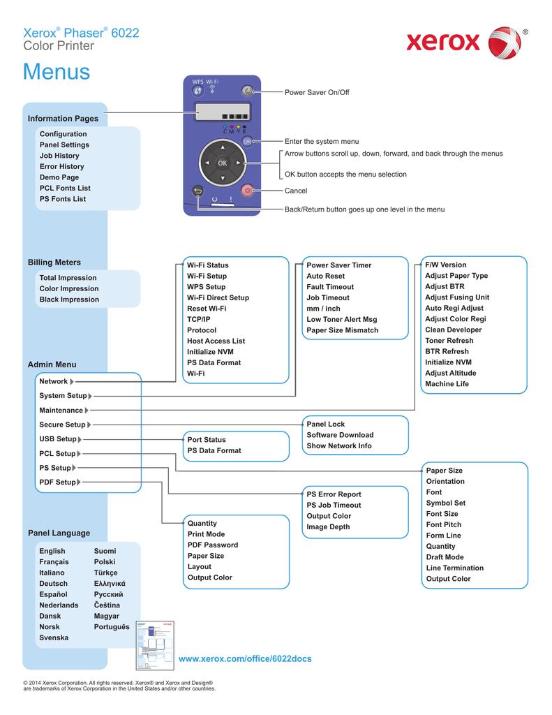 Xerox Phaser 6022 User's Manual   manualzz com