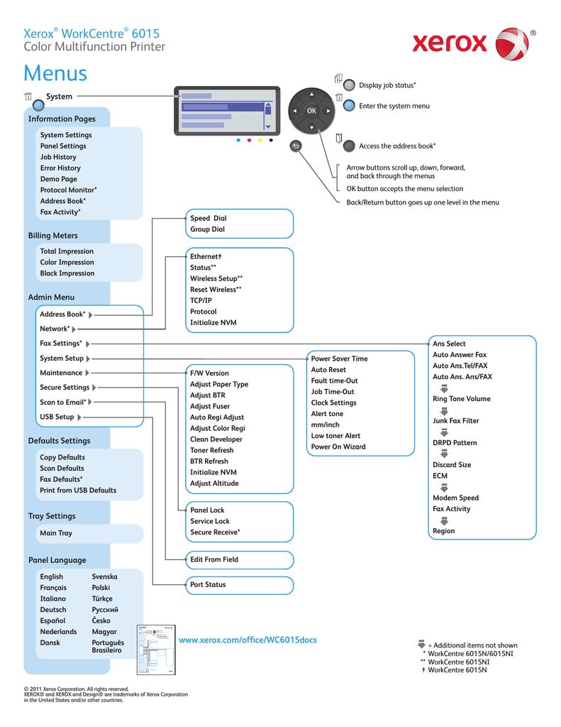Xerox WorkCentre 6015 User's Manual   manualzz com