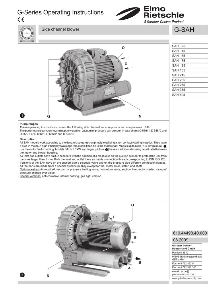 G Sah G Series Operating Instructions Manualzz