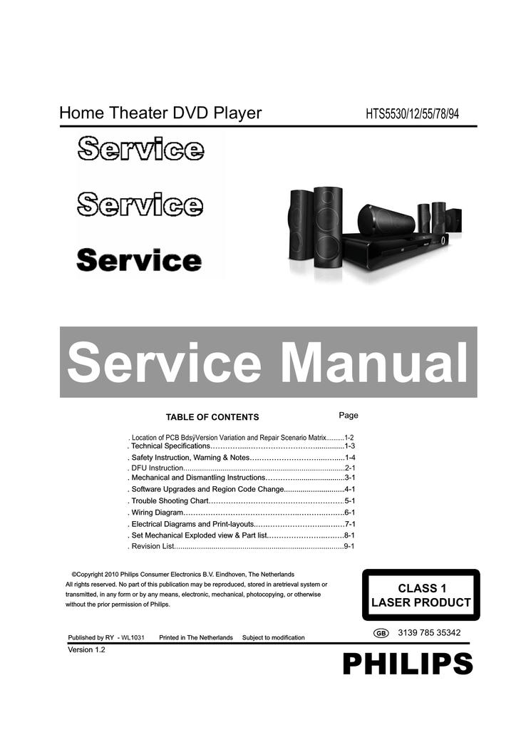 service manual - manuales de service