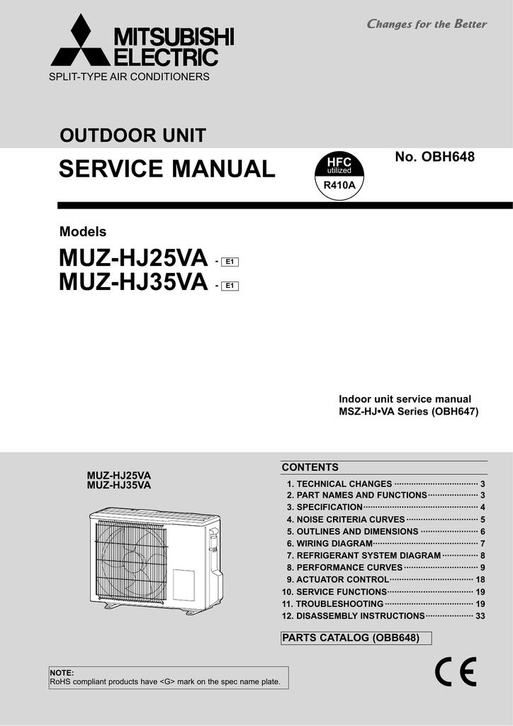 service manual muz hj25va e1 muz hj35va e1 manualzz com rh manualzz com