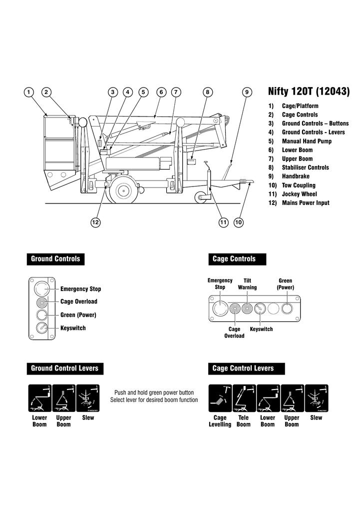 120T Shortform Operating Instructions | manualzz com