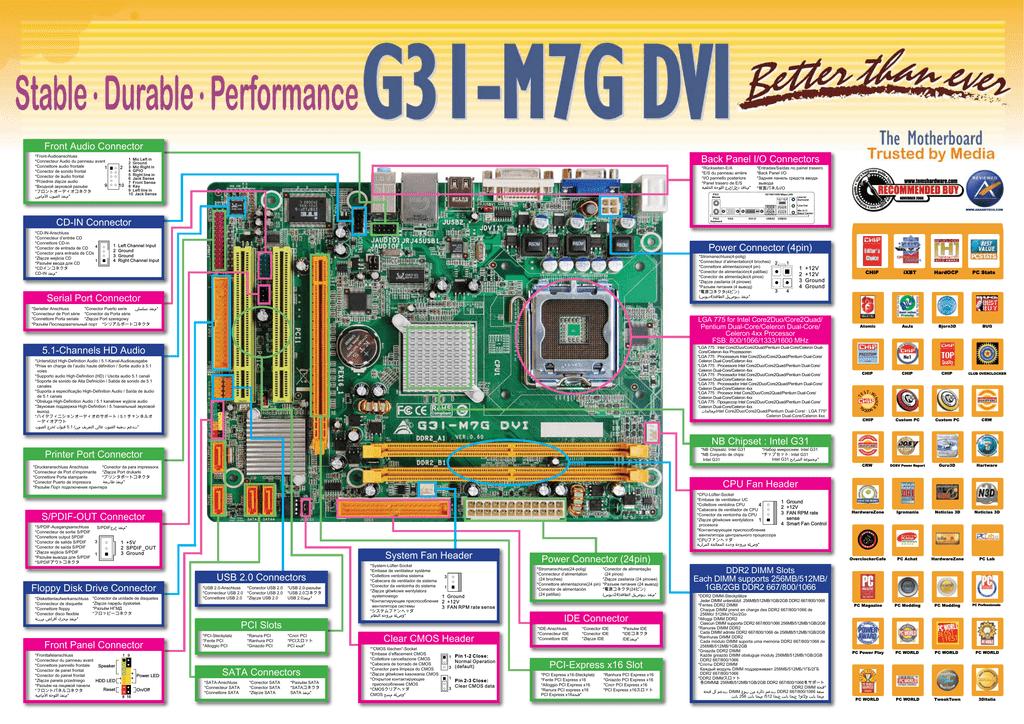 BIOSTAR G31-M7G DVI MOTHERBOARD WINDOWS 7 DRIVERS DOWNLOAD (2019)