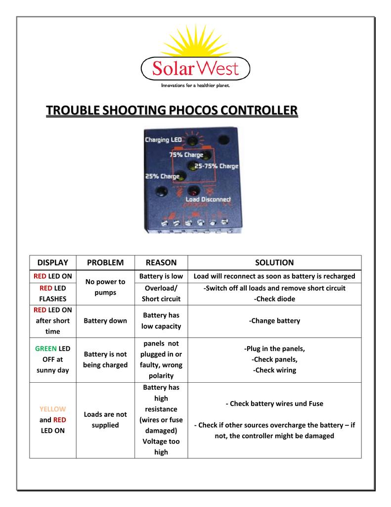 TROUBLESHOOTING PHOCOS CONTROLLER   manualzz com