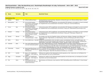Liste heilende pdf frequenzen Eine vollständige