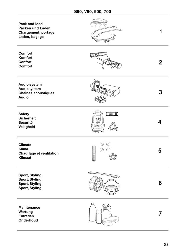 Atemberaubend Mehrfachverkabelung Zeitgenössisch - Schaltplan Serie ...