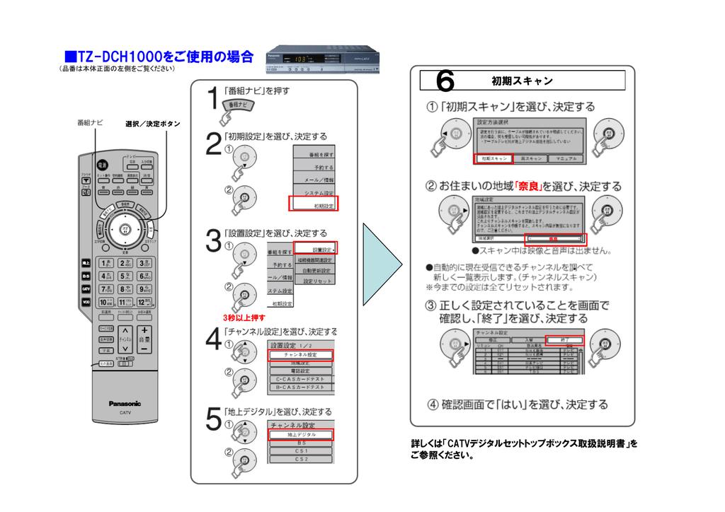 Tz Dch1000をご使用の場合 Manualzz