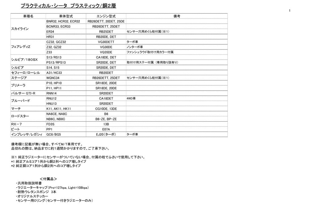 Tomei Valve Spring Sheets for Nissan SR20 SR20DET S13 S14 S15 GTIR