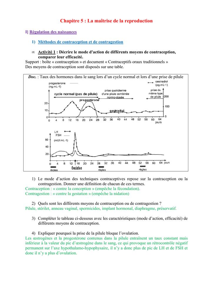 définition de datation de l'endomètre définition de datation de plomb d'uranium