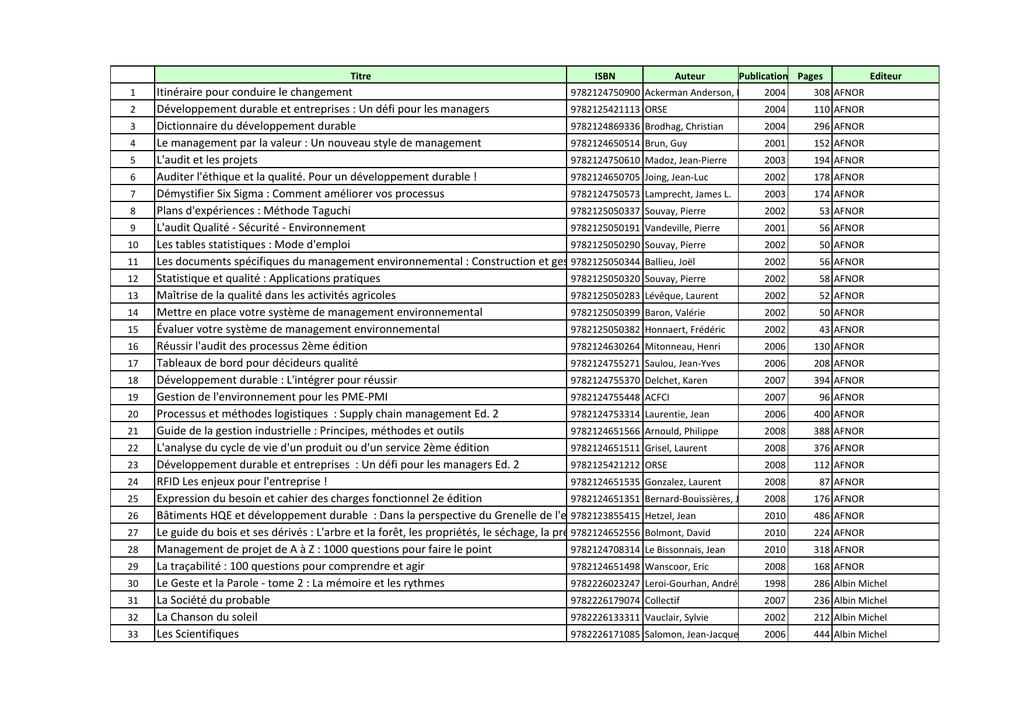 Liste Complete Des Titres Classes Par Editeurs Manualzz