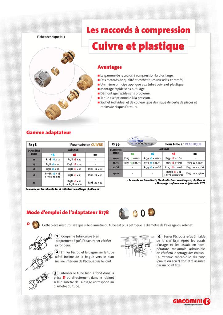 Cuivre Et Plastique Manualzzcom