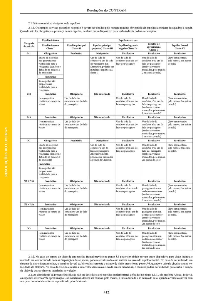 38b335ee2 412 Resoluções do CONTRAN RESOLUÇÕES DO CONTRAN | manualzz.com