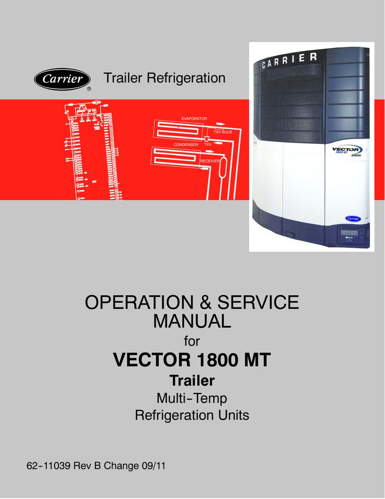Инструкция carrier vector 1800