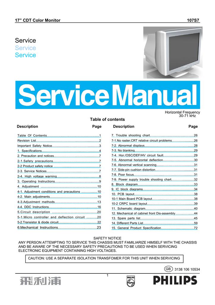 Philips 107s7 | manualzz.com on