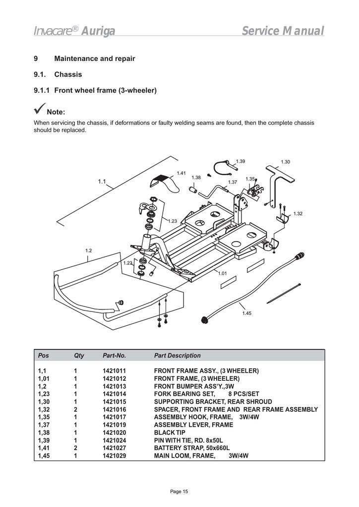 [SCHEMATICS_4NL]  Invacare® Auriga Service Manual | Manualzz | Invacare Wiring Diagram |  | manualzz