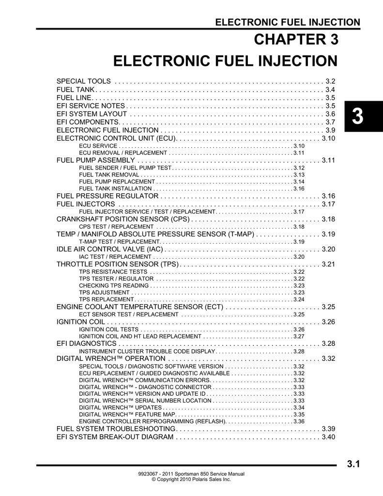 Electronic Fuel Injection - the Polaris International Extranet
