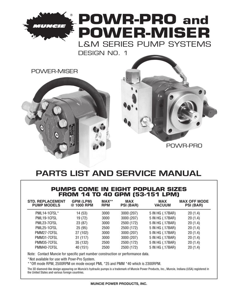Powr Pro Service Parts Muncie Power Products Wiring Diagram
