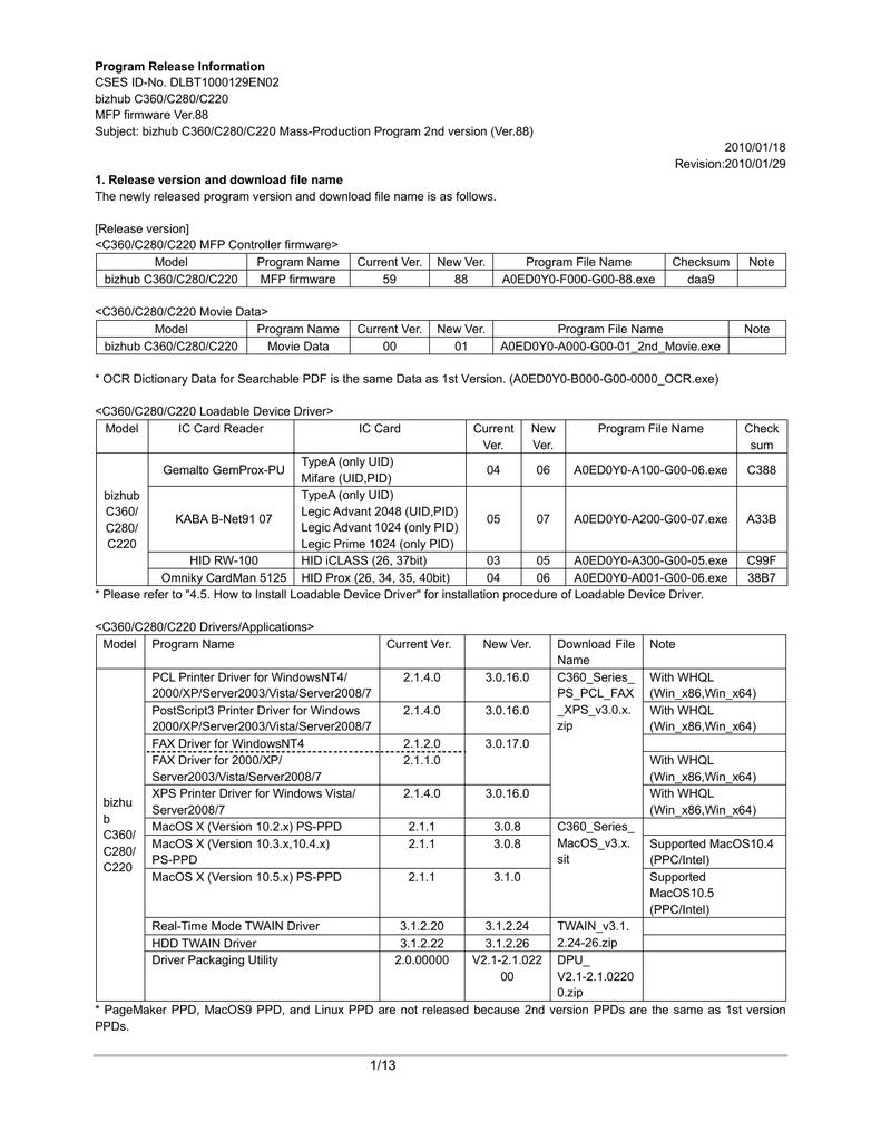 bizhub C360/C280/C220 | manualzz com