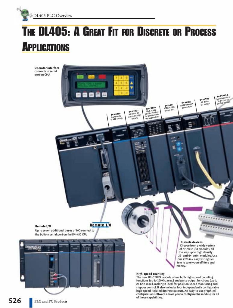 Automation Direct LOGIC 405 D4-16TA 16pt 18-220VAC Output Module PLC