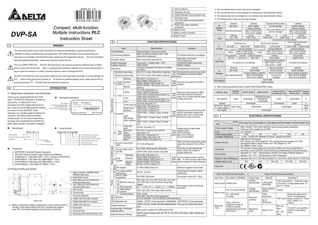 Delta Dvp Plc Communication Cable Wiring Diagram Pdf - Somurich com