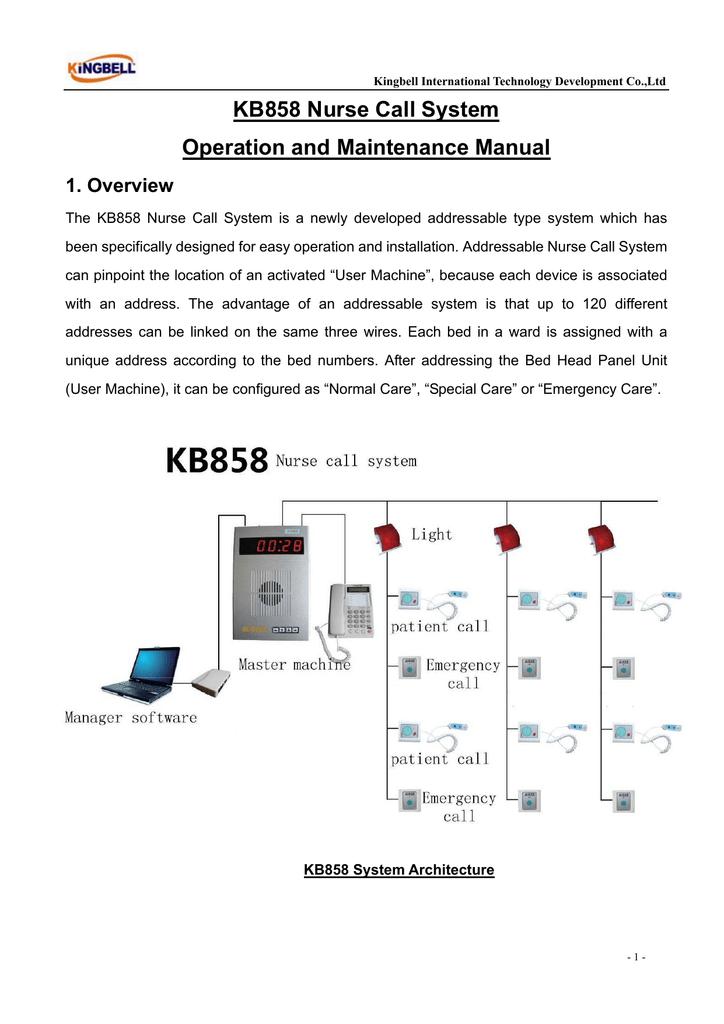 User Manual of KB858 Nurse Call System   Manualzz   Addressable Nurse Call Wiring Diagram      Manualzz