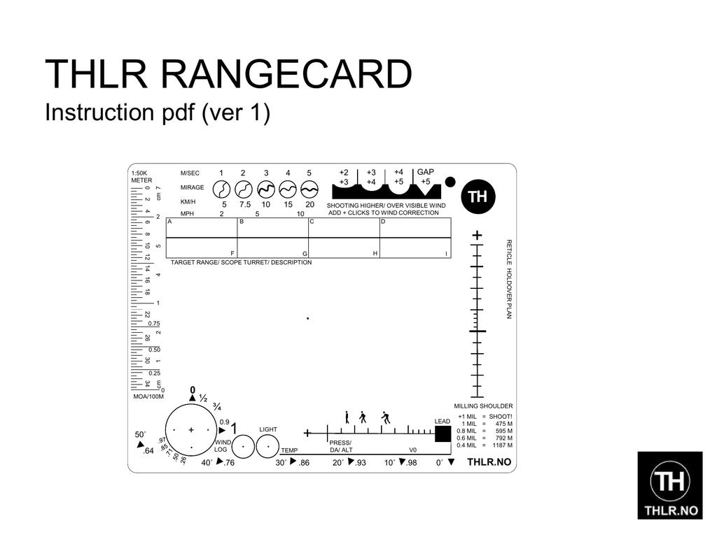 Rapid range rangecard and shooters log by THLR