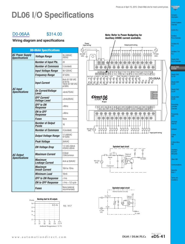 Automation Direct H0-PSCM DL05-06 PROFIBUS SLAVE COMM