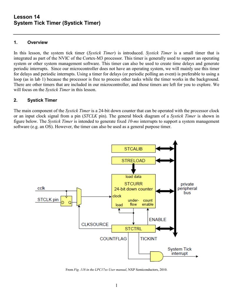 Lesson 14 System Tick Timer (Systick Timer) | manualzz com