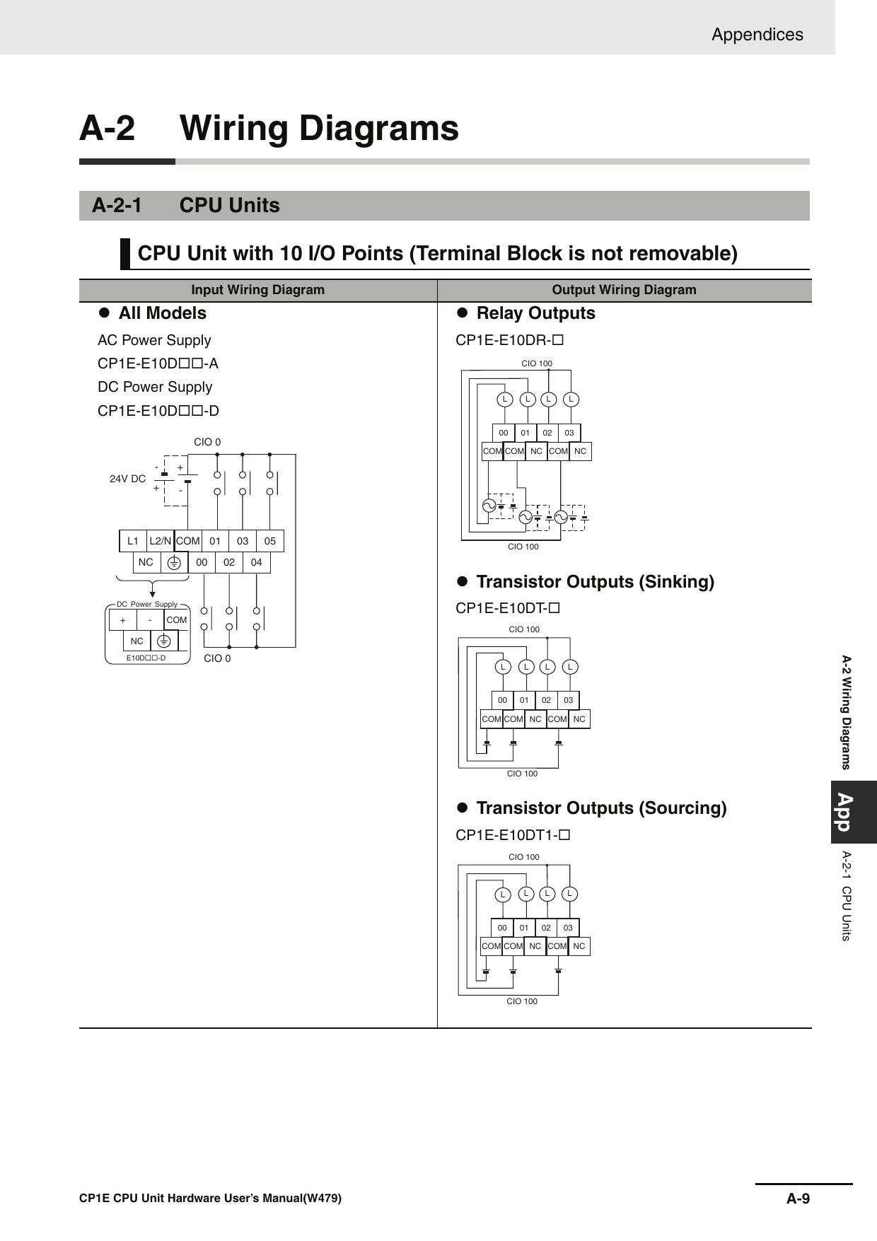 CP1E CPU Unit Hardware - Support | manualzz.com Hardware Wiring Diagram on internet of things diagrams, engine diagrams, series and parallel circuits diagrams, sincgars radio configurations diagrams, electrical diagrams, troubleshooting diagrams, honda motorcycle repair diagrams, lighting diagrams, smart car diagrams, switch diagrams, transformer diagrams, hvac diagrams, led circuit diagrams, electronic circuit diagrams, pinout diagrams, friendship bracelet diagrams, gmc fuse box diagrams, battery diagrams, motor diagrams,