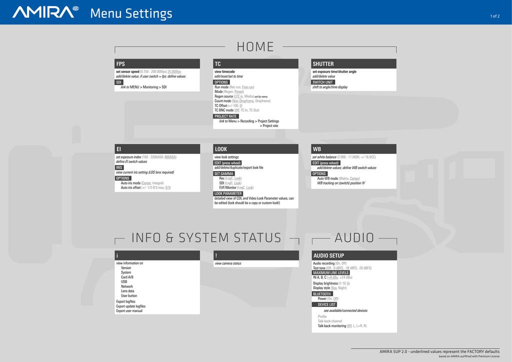 AMIRA Menu Settings Chart SUP2 0 | manualzz com