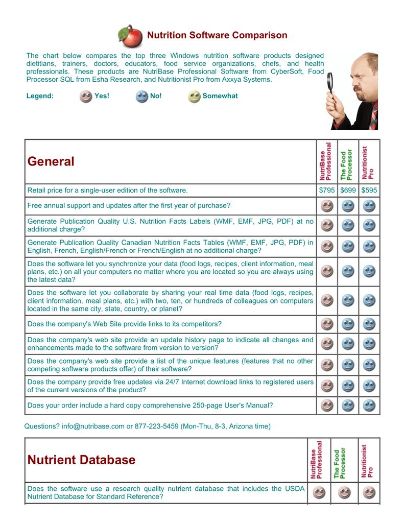 Comparison Chart of Nutrition Analysis Programs | manualzz com