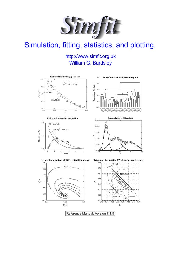simulation, fitting, statistics, and plotting simfit manualzz com  at Yamaha Yz9 Wiring Diagram