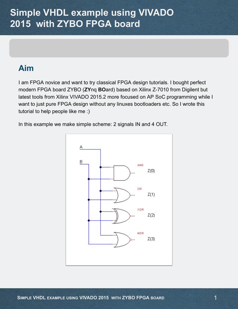 Simple VHDL example using VIVADO 2015 with ZYBO FPGA board