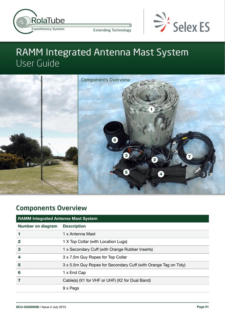 RAMM Integrated Antenna Mast System User Guide | manualzz com
