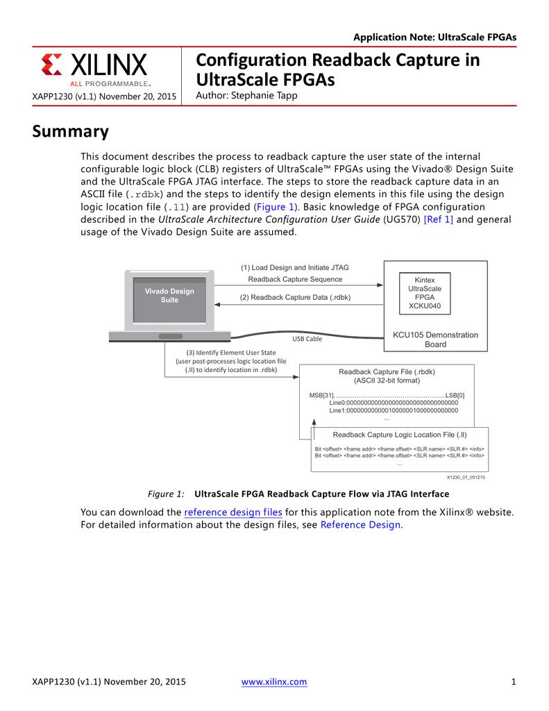 Configuration Readback Capture in UltraScale FPGAs