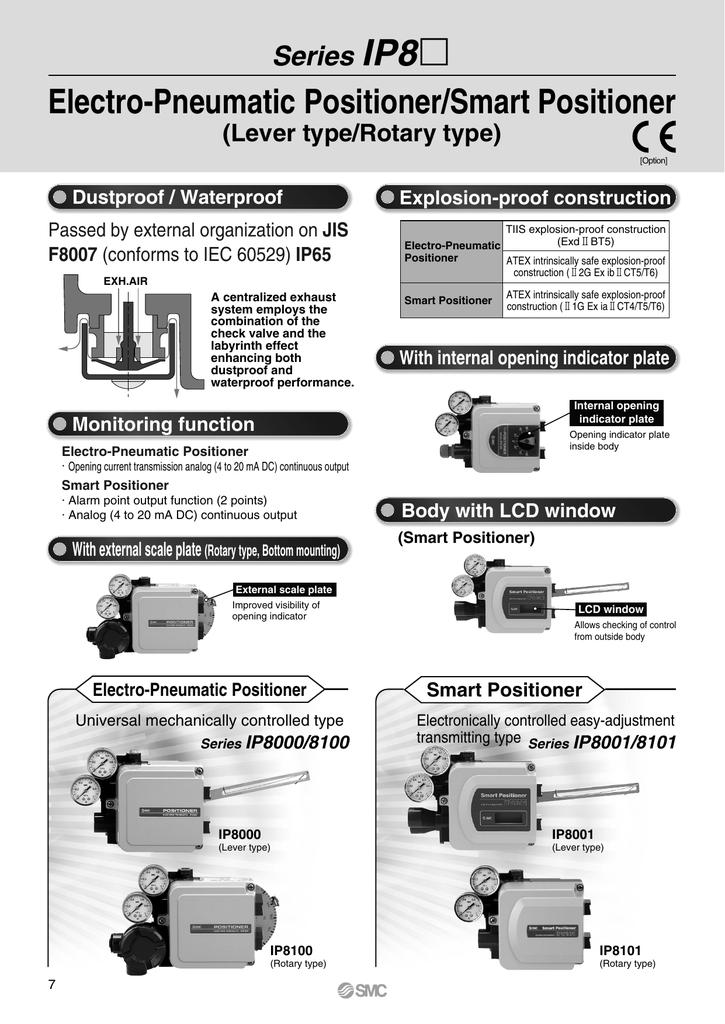 Bo dieu khien vi tri SMC dong IP8000.pdf   Manualzz