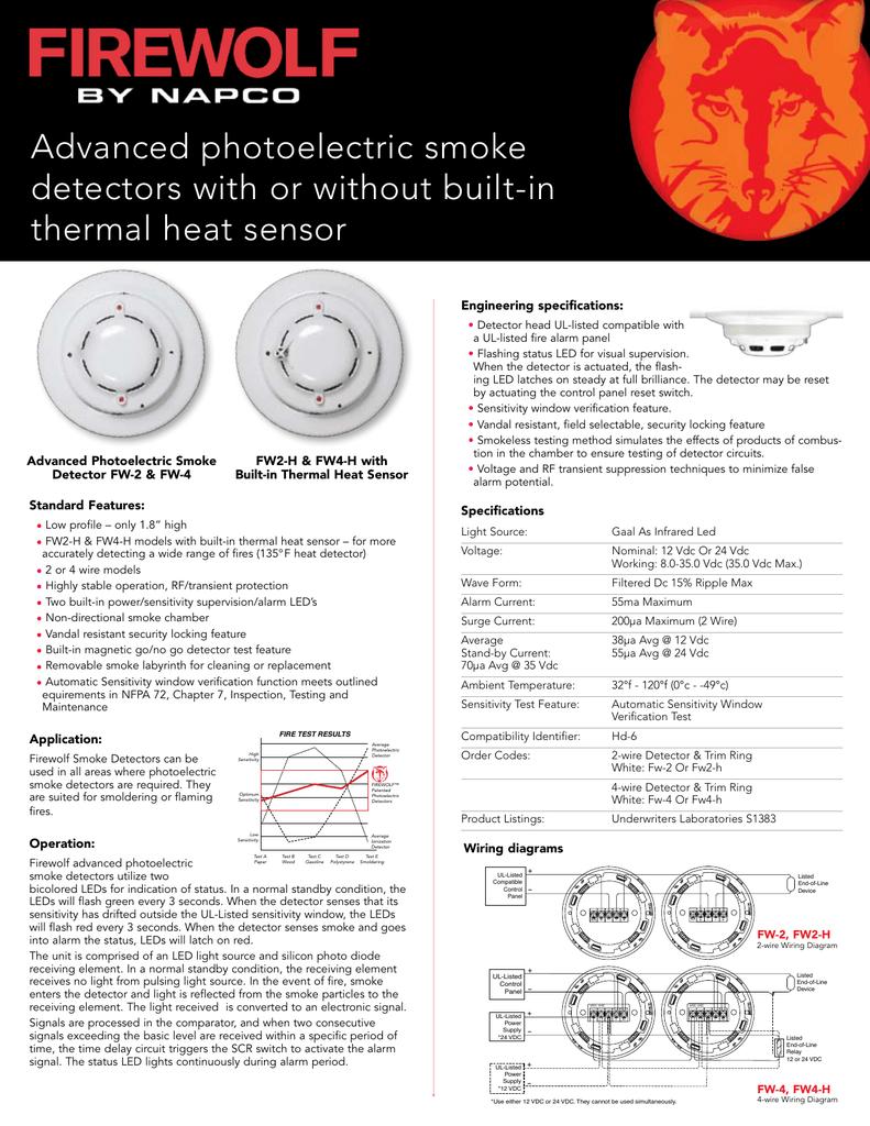Firewolf Products Spec Sheet Manualzz