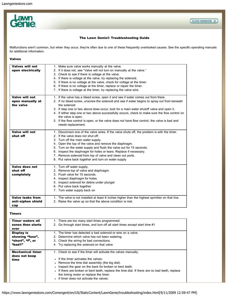 [SCHEMATICS_43NM]  Lawn Genie Richdel Rain-Jet Valve and Controller Troubleshooting Guide |  Manualzz | Lawn Genie Solenoid Wiring Diagram |  | manualzz