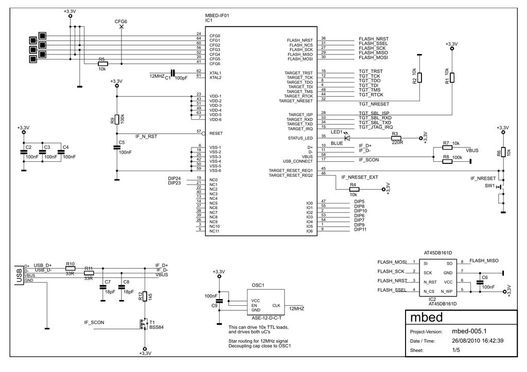 Fein Klassisches C10 Schaltplan Zeitgenössisch - Elektrische ...