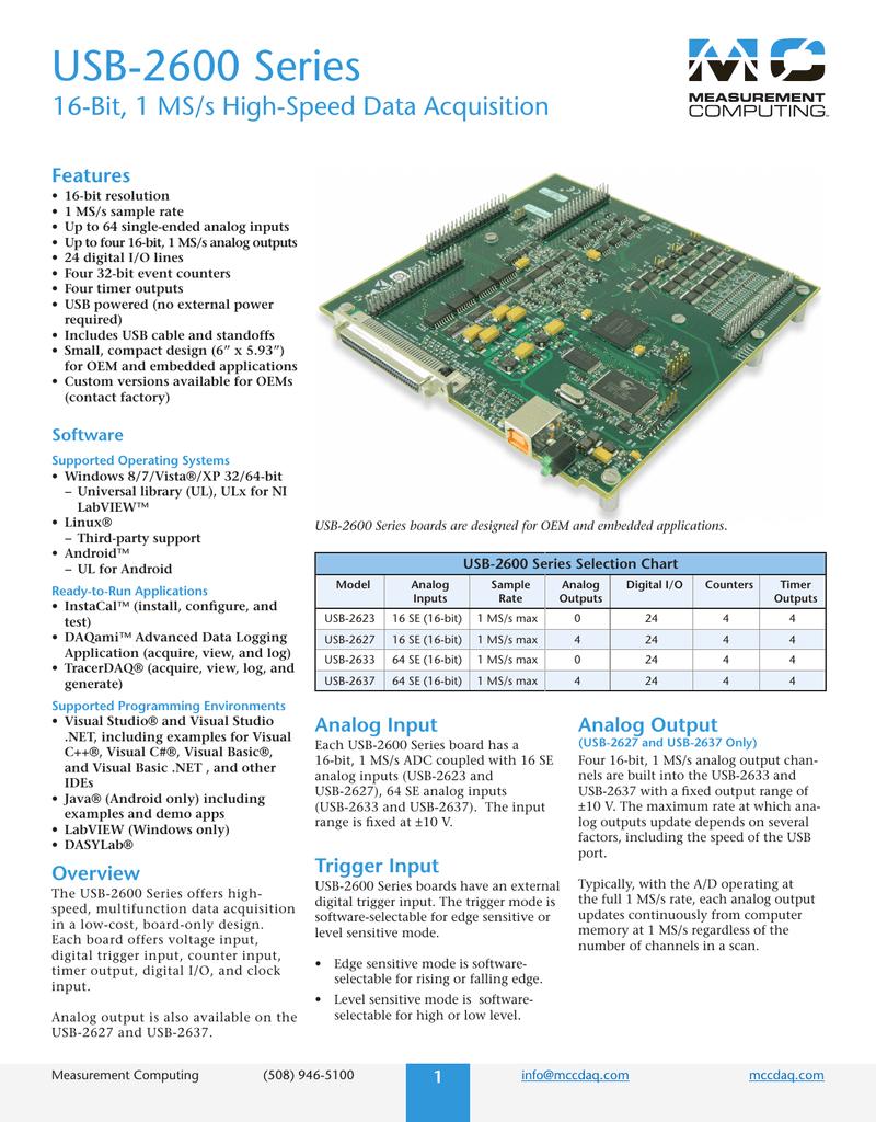 USB-2600 Series | manualzz com