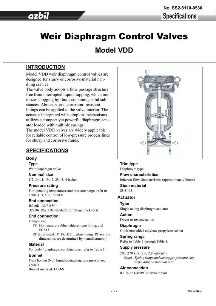 Weir diaphragm control valves model vdd introduction manualzz ccuart Choice Image
