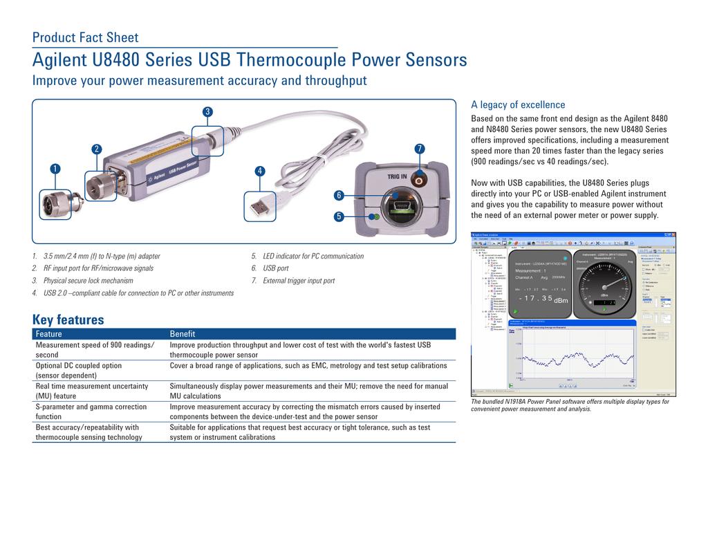 Agilent U8480 Series USB Thermocouple Power Sensors Product