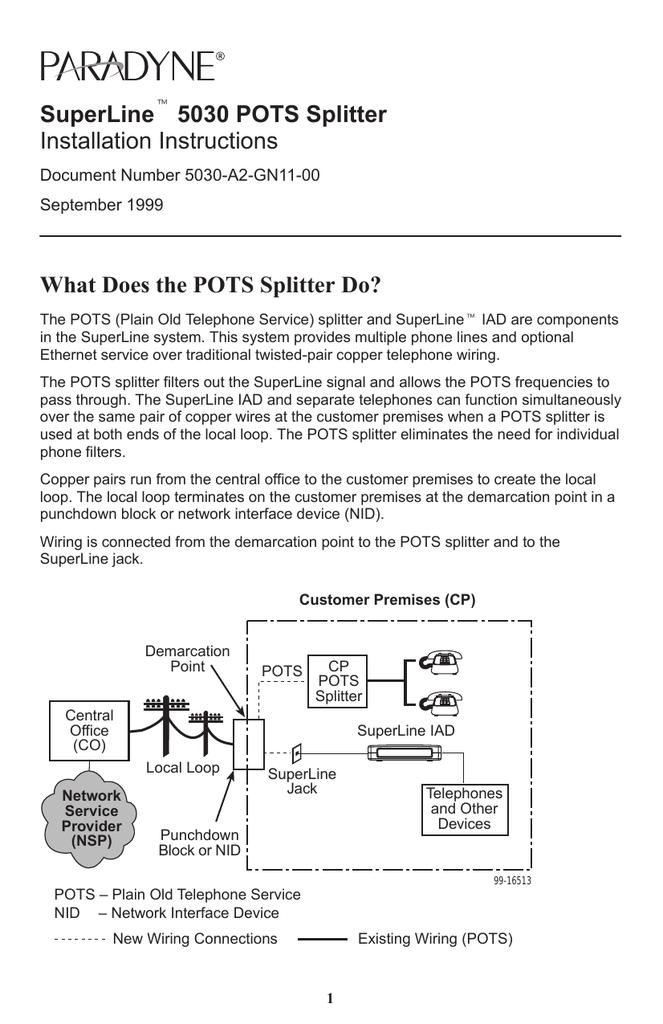 superline 5030 pots splitter installation instructions