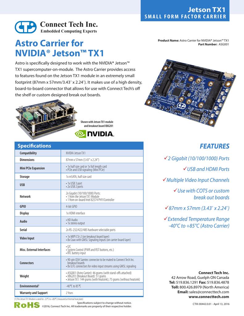 ASG001-Astro Carrier for Jetson TX1 | manualzz com
