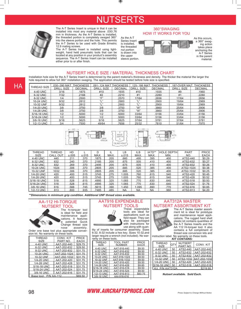 Page 98 Nutserts Nutsert Hole Size Material Thickness Chart Aa 112 Hi Torquenutsert Tool Aat916 Expendablenutsert Tools Aat312a Masternutsert Assortment Kit Manualzz