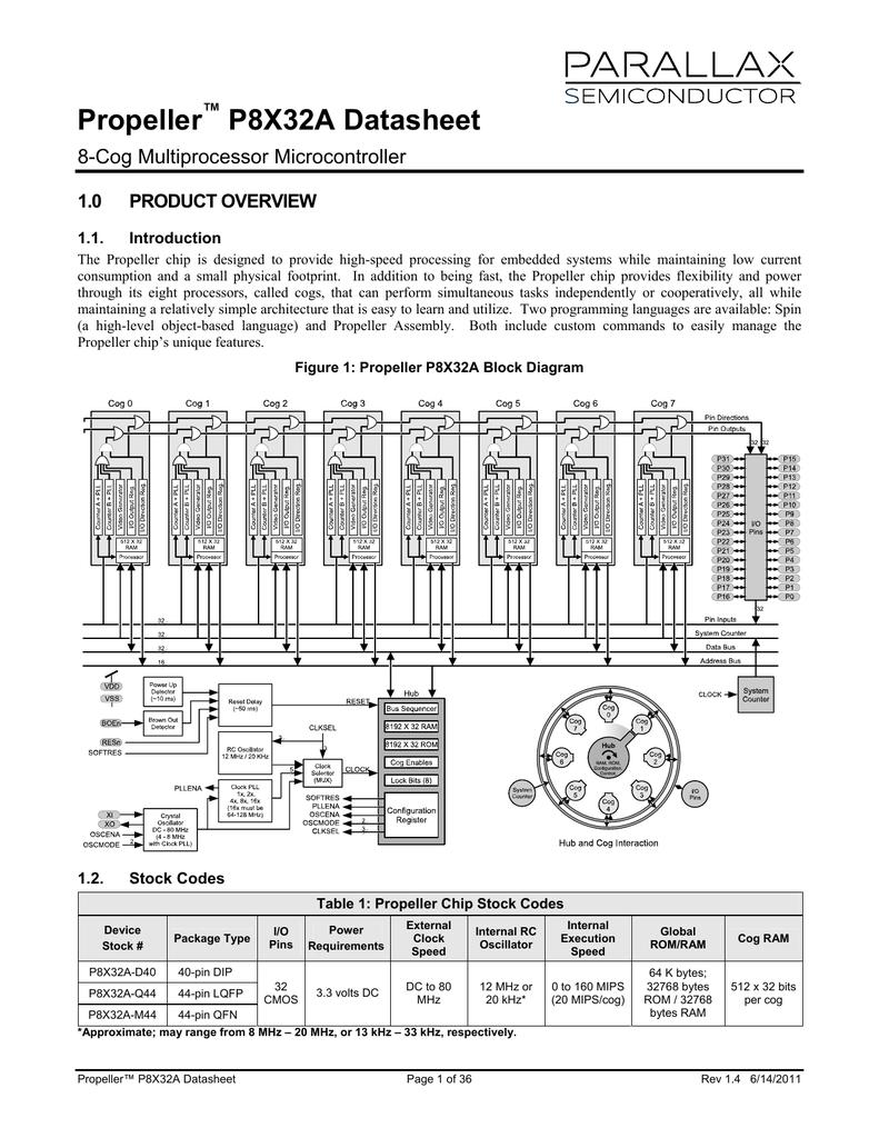 https://www.scienceopen.com/document_file/f385e3ef-c183-4c03-9f08-dd000c658ed8/PubMedCentral/f385e3ef-c183-4c03-9f08-dd000c658ed8.pdf | 1024x791