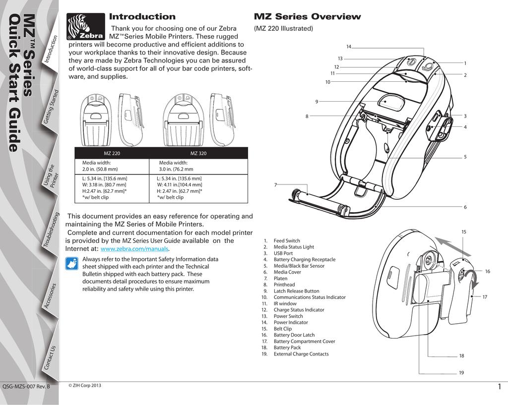 Kratka uputstva za Zebra MZ   manualzz com