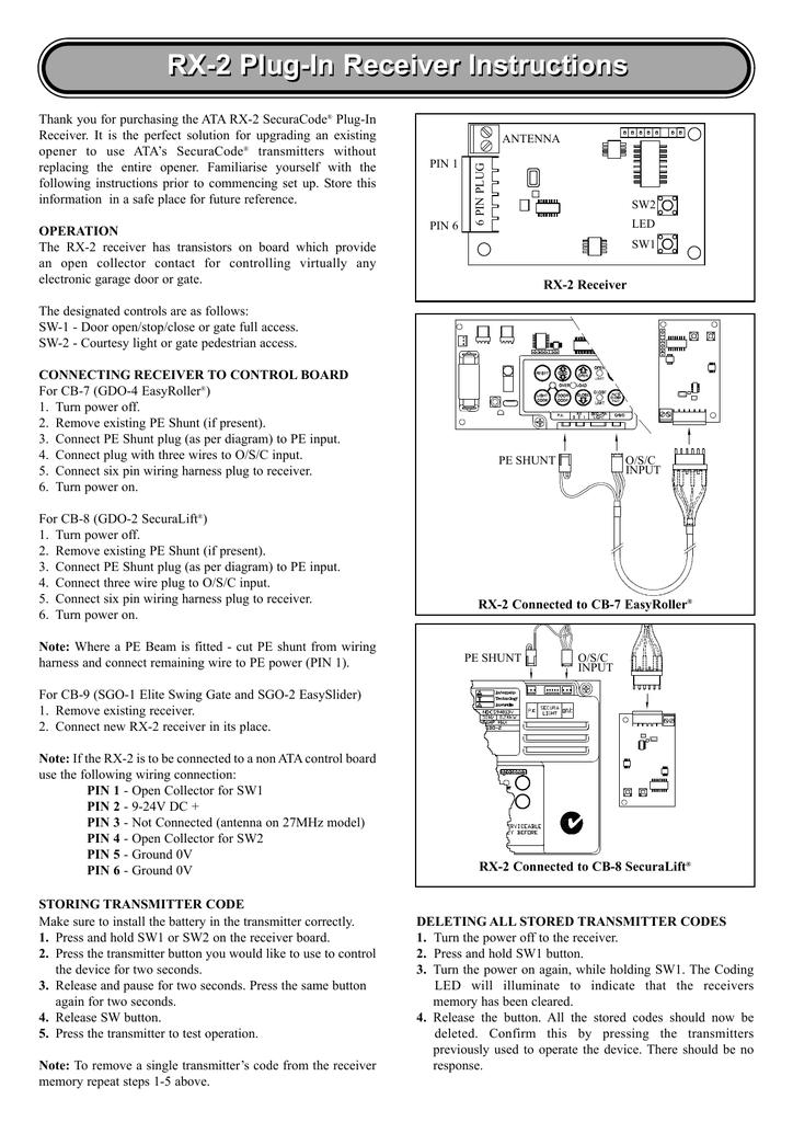rx-2 instructions