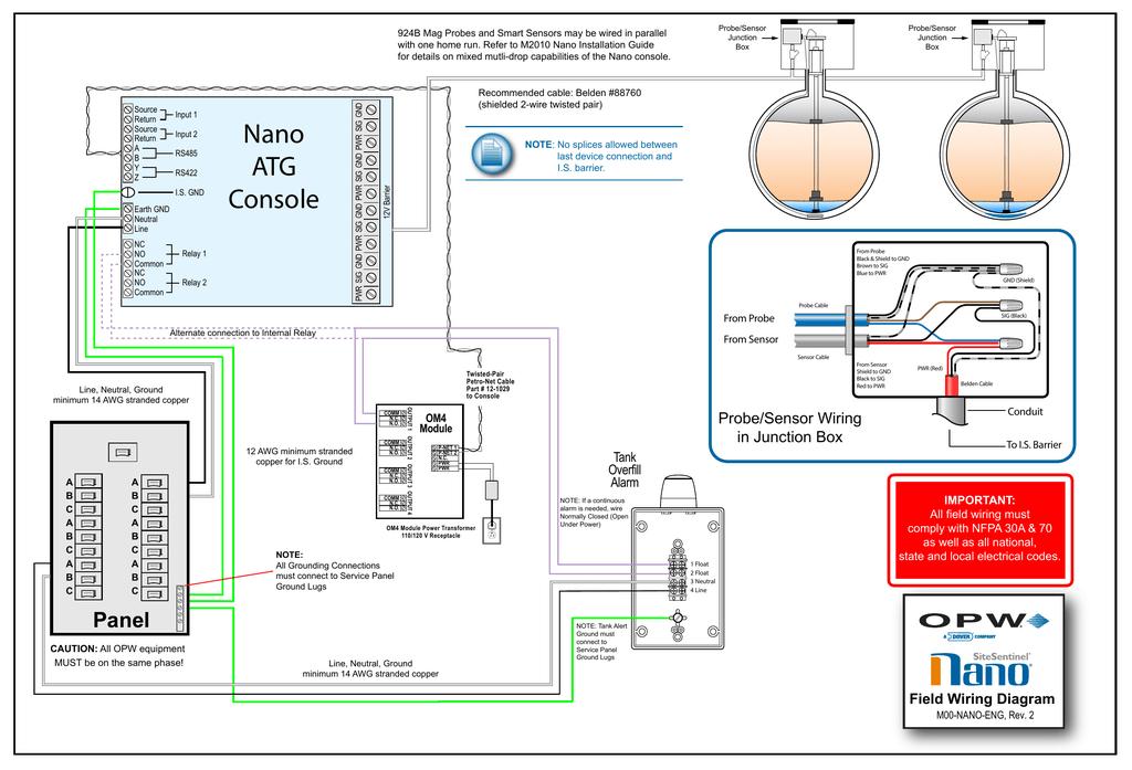 m00 nano eng sitesentinel� nano� field wiring diagram Range Wiring Diagram
