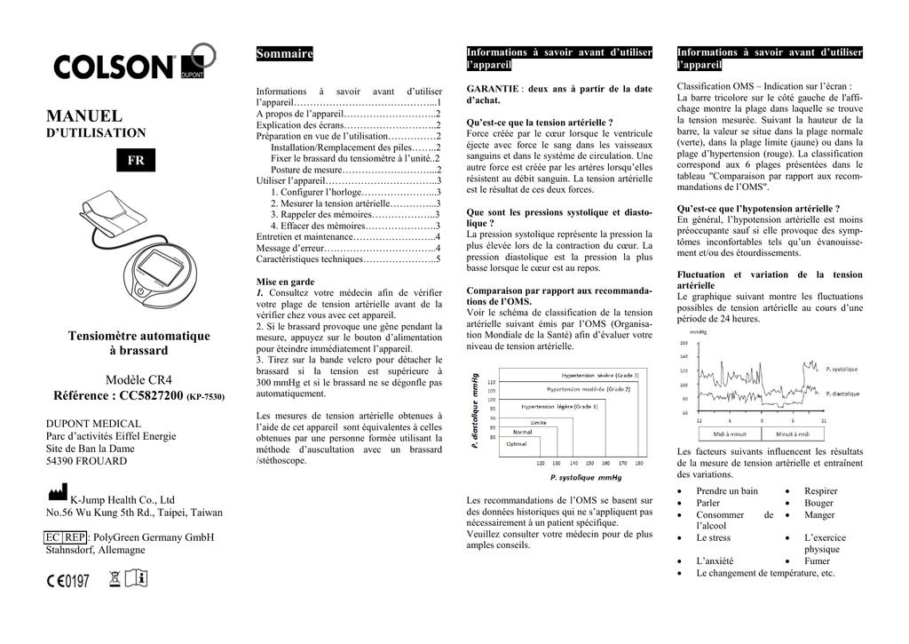 Hypertency: Classification De Lhypertension Arterielle..